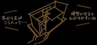 建築模型イメージイラスト
